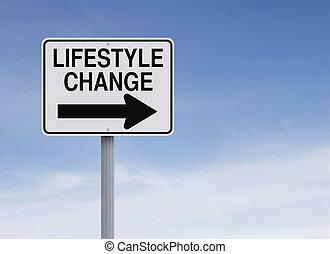 änderung, lebensstil