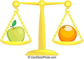 Äpfel mit Orangen zu vergleichen