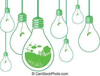 Ökologie-Konzept