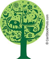Ökologie und Naturbaum