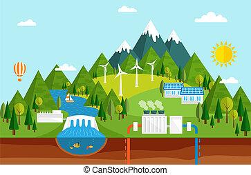 Ökologische Energiequellen.