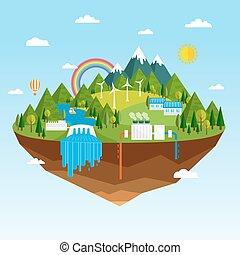 Ökologische Quellen erneuerbarer Energien
