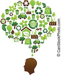 Ökologisches Bewusstsein