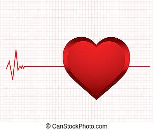Überwachen Sie den Herzschlag