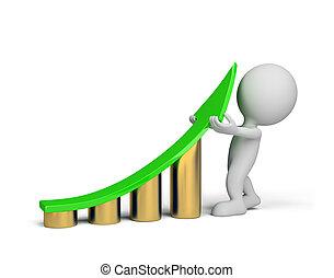 3. Person - Verbesserung der Statistik
