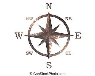 3D erzeugte Kompass
