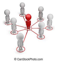 3d kleine Leute - Partner-Netzwerk