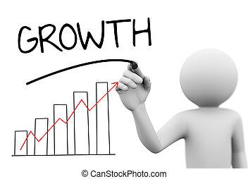 3d Person, die Wortwachstum Fortschritt bar Diagramm