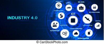 4.0, banner, industriebereiche, infographic
