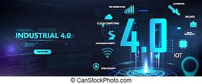 4.0, industriebereiche, zukunftsidee, banner