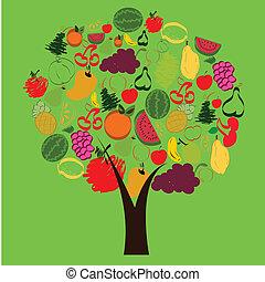 Abstract Baum der Früchte.