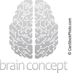 Abstraktes elektronisches Gehirn.