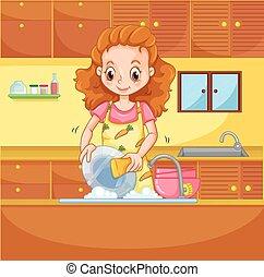 Abwaschen.