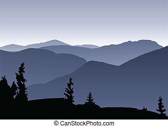 Adirondack Berge.