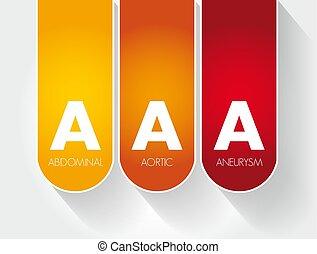 akronym, aortal, -, aaa, abdominal, aneurysma
