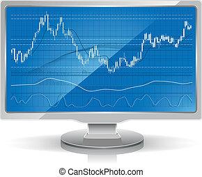 Aktienkarte auf einem Monitor.