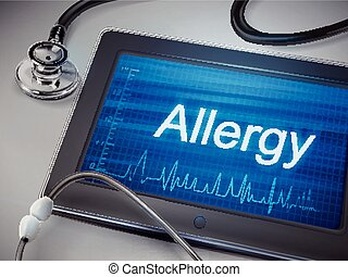 Allergische Wortanzeige auf Tafel.