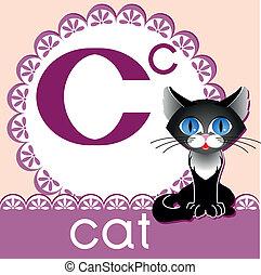Alphabet C