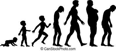 Alter der Menschen