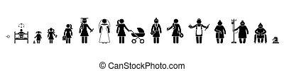 altes , zyklus, kind, frau, leute, altern, krank, stock, vektor, wachsen, ikone, schoolgirl, leben, menschliche , baby, prozess, reihenfolge, schueler, tot, piktogramm, pensioniert, geschäftsfrau, kind, figur, set., weibliche , auf