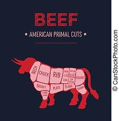 amerikanische , rindfleisch, diagramm, ursprünglich, fleisch, schnitte