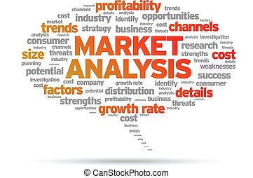 analyse, markt