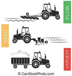 Anbau und Ernte der Landwirtschaft.