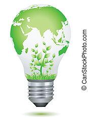 Anbaupflanze in der globalen Birne