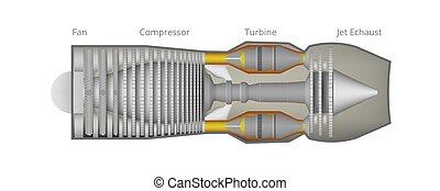 ansicht, düsentriebwerk, gewerblich, seite, motorflugzeug, schema