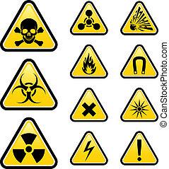 Anzeichen von Gefahr