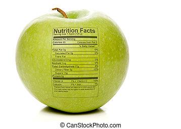 Apple-Ernährungsakten
