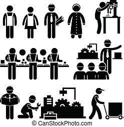 Arbeitermanager