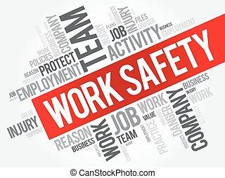 Arbeitssicherheits-Wort-Collage.