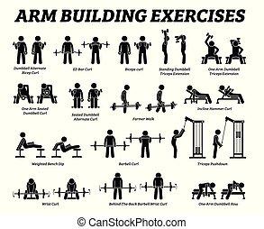 Armbauübungen und Muskelaufbau-Stickfiguren Piktogramme.