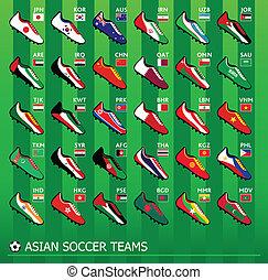 Asiatische Fußballteams