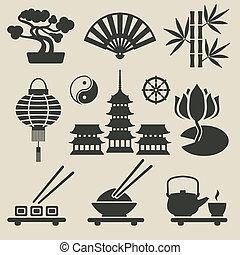 Asiatische Symbole eingestellt