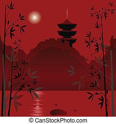 Asiatischer Hintergrund