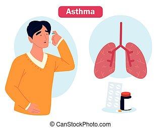 asthma, medizinmann