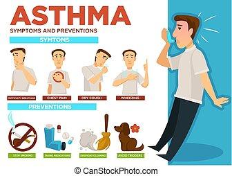 Asthma-Symptome und Prävention von Krankheit infographischen Vektor