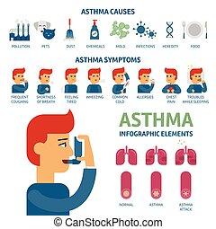 Asthma-Symptome und verursachen infographische Elemente. Asthma löst Vektor-Flachbild ab. Der Mensch benutzt einen Inhalator gegen den Angriff.