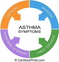 Asthma Symptome Wortkreis-Konzept.