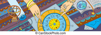 Astrologisches Prognostik-Banner