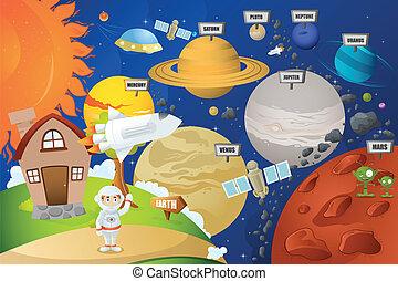 Astronaut und Planet