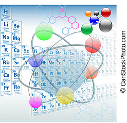 Atome Elemente des Periodensystems, Chemiedesign