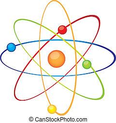 Atomvektor