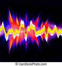 Audiowellenform