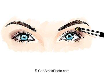 Augen? ?