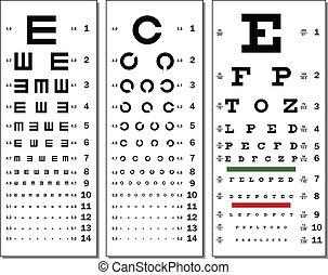 Augenkarte
