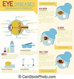 Augenkrankheiten eingestellt.
