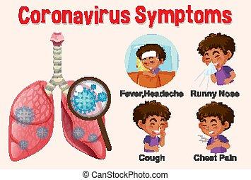 ausstellung, diagramm, virus, korona, verschieden, symptome
